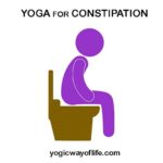 Yoga for Constipation, Yoga for relieving constipation