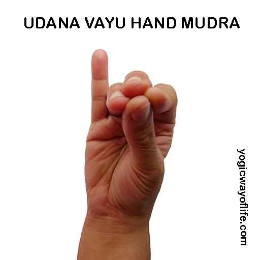 Udana Vayu Mudra - Hand gesture