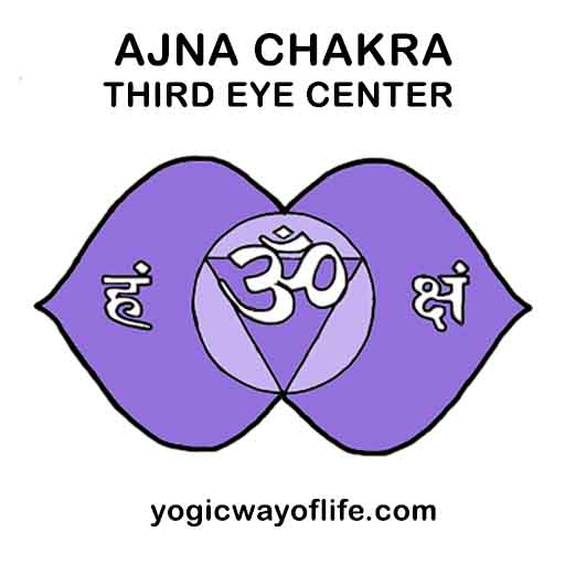 Ajna Chakra - The Third Eye - Kundalini Yoga