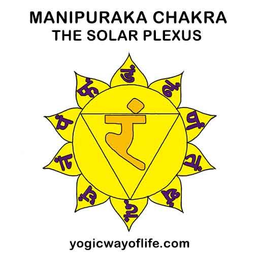 Manipuraka Chakra - The Solar Plexus
